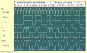 Signale und Spannungen, (C) H.O. Maile, E38438 El Amparo